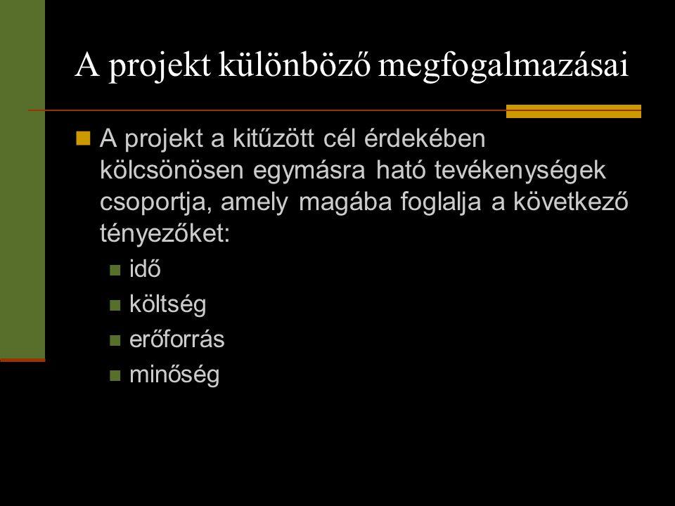 A projekt különböző megfogalmazásai  A projekt a kitűzött cél érdekében kölcsönösen egymásra ható tevékenységek csoportja, amely magába foglalja a kö