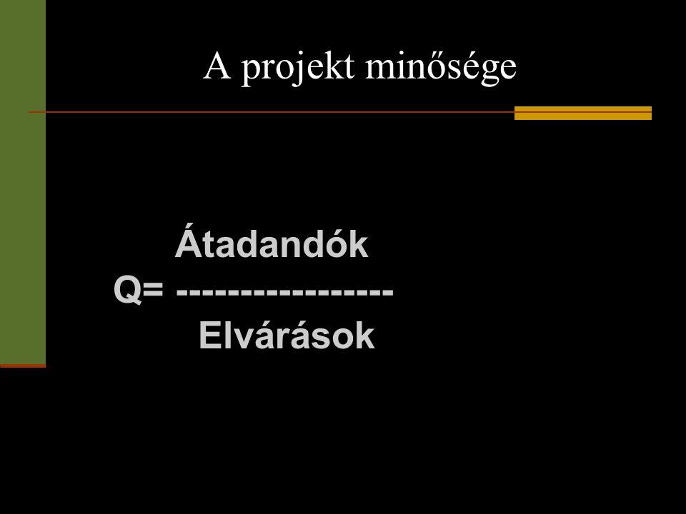 A projekt minősége Átadandók Q= ----------------- Elvárások