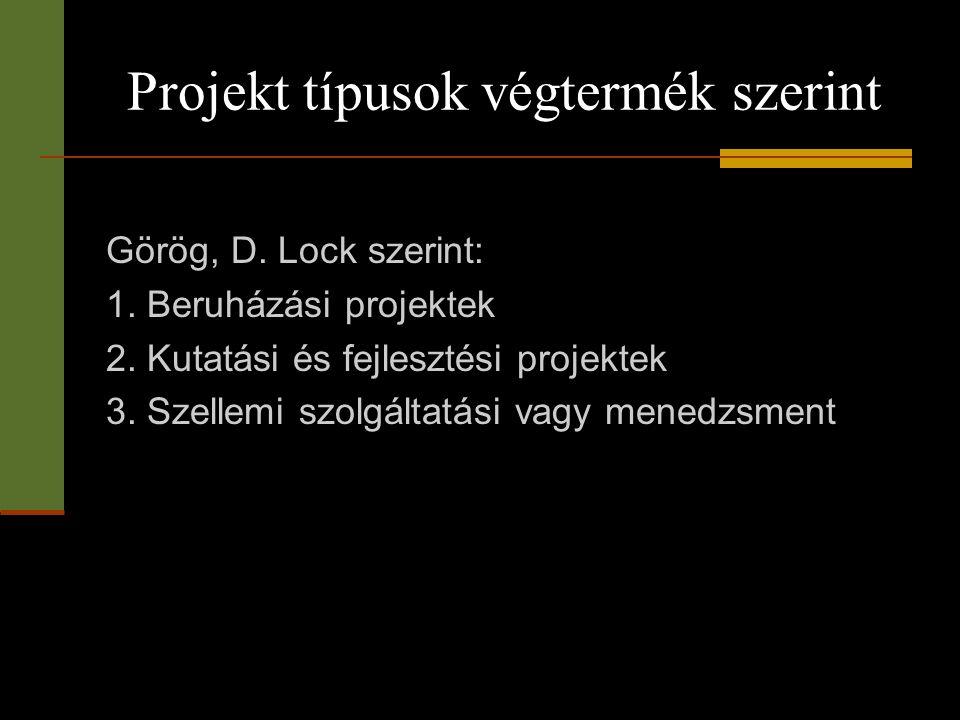 Projekt típusok végtermék szerint Görög, D. Lock szerint: 1. Beruházási projektek 2. Kutatási és fejlesztési projektek 3. Szellemi szolgáltatási vagy