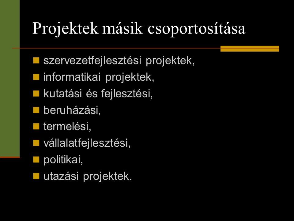 Projektek másik csoportosítása  szervezetfejlesztési projektek,  informatikai projektek,  kutatási és fejlesztési,  beruházási,  termelési,  vál
