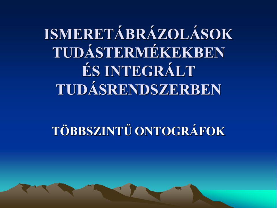 Intézmény tulajdonságai Intézmény azonosító adatai HonlapTelefon, fax, e-mail Megnevezés Tájékoztató (szöveg, multimédia) Cím