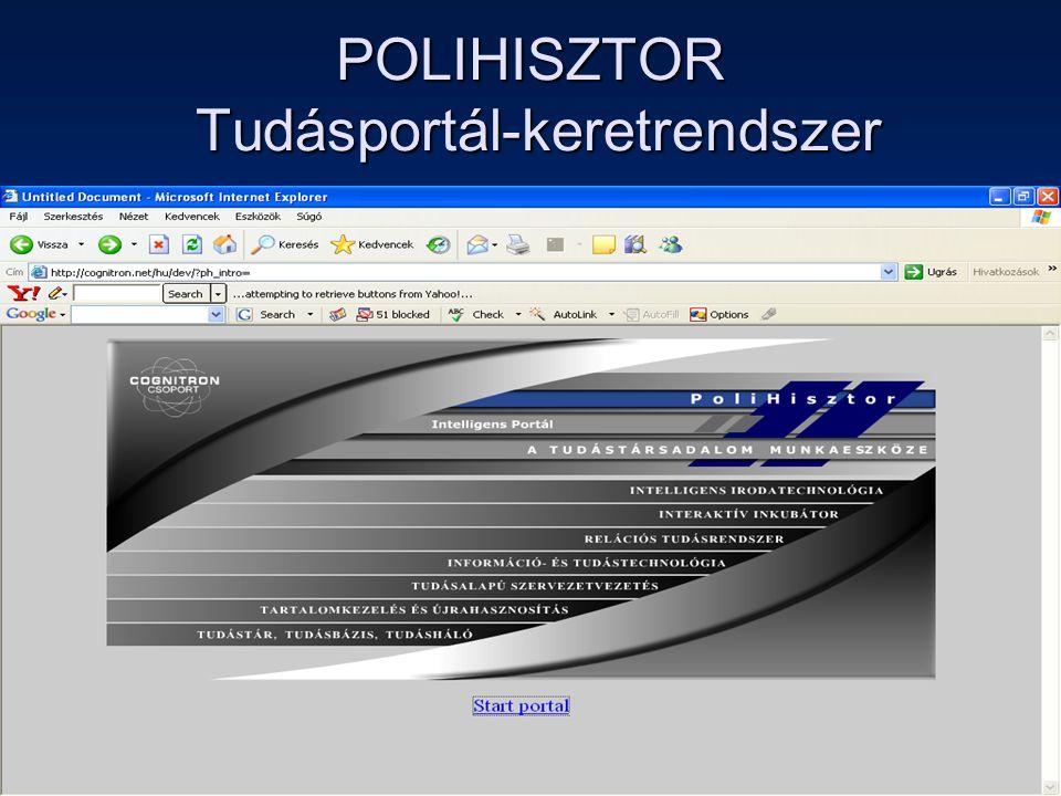 POLIHISZTOR Tudásportál-keretrendszer