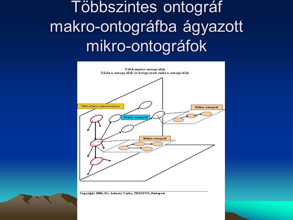 Többszintes ontográf makro-ontográfba ágyazott mikro-ontográfok
