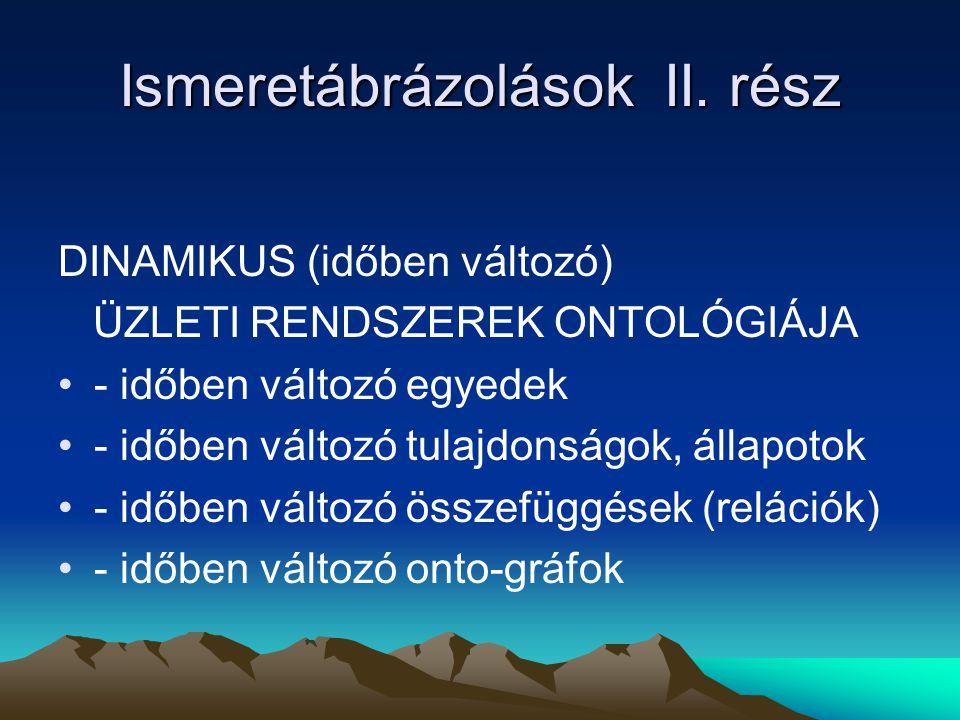 Ismeretábrázolások II.