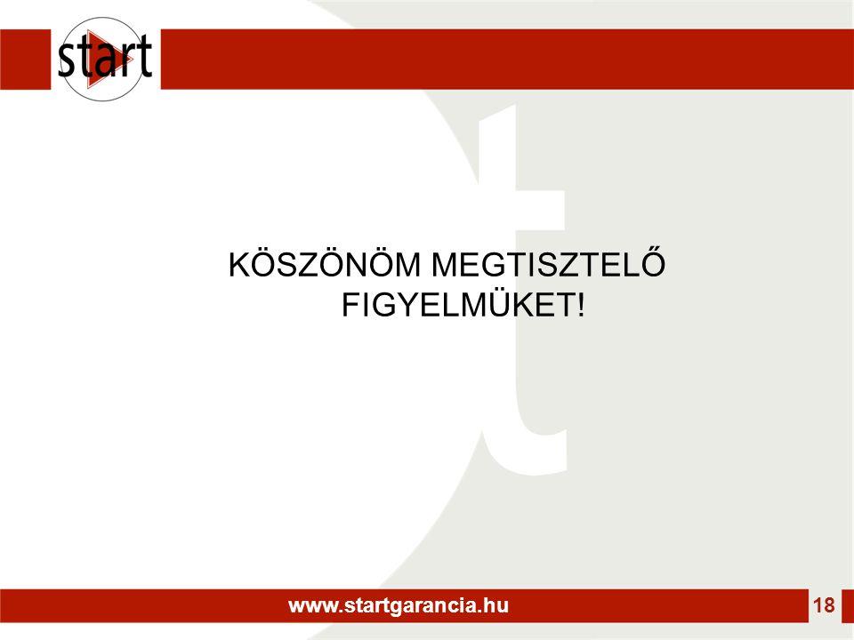 www.startgarancia.hu 18 KÖSZÖNÖM MEGTISZTELŐ FIGYELMÜKET!