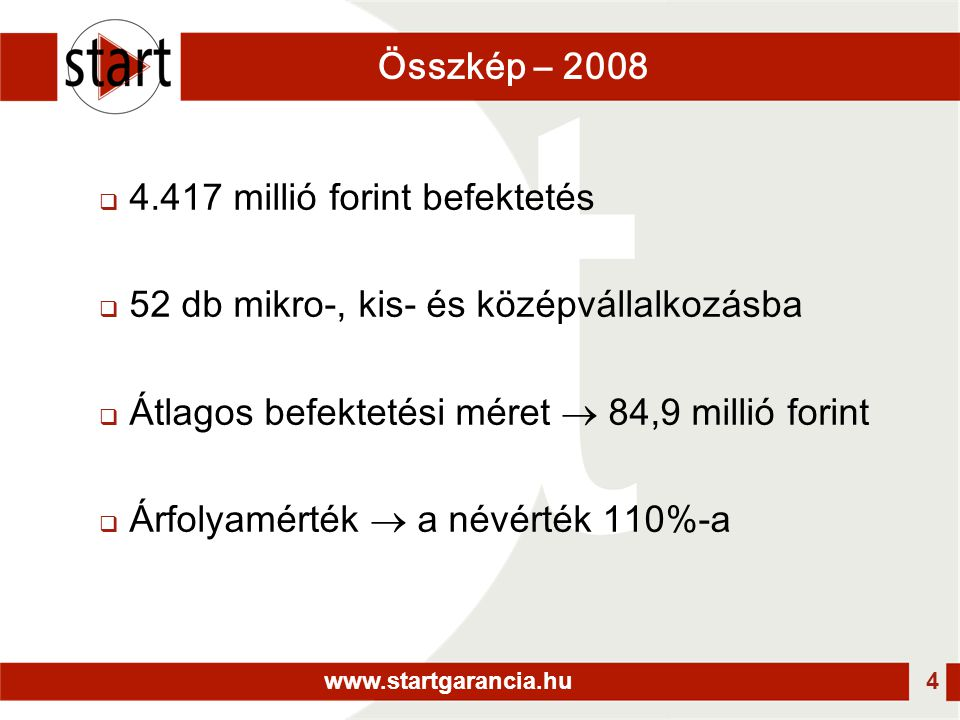 www.startgarancia.hu 4 Összkép – 2008  4.417 millió forint befektetés  52 db mikro-, kis- és középvállalkozásba  Átlagos befektetési méret  84,9 millió forint  Árfolyamérték  a névérték 110%-a