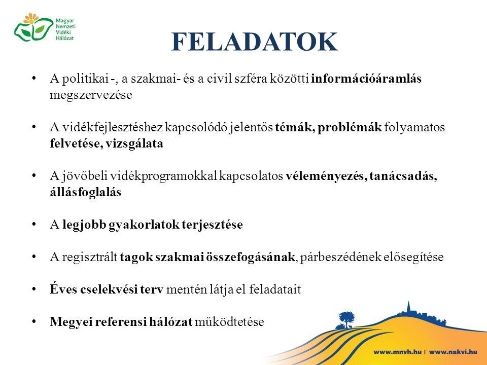 FELADATOK • A politikai -, a szakmai- és a civil szféra közötti információáramlás megszervezése • A vidékfejlesztéshez kapcsolódó jelentős témák, prob