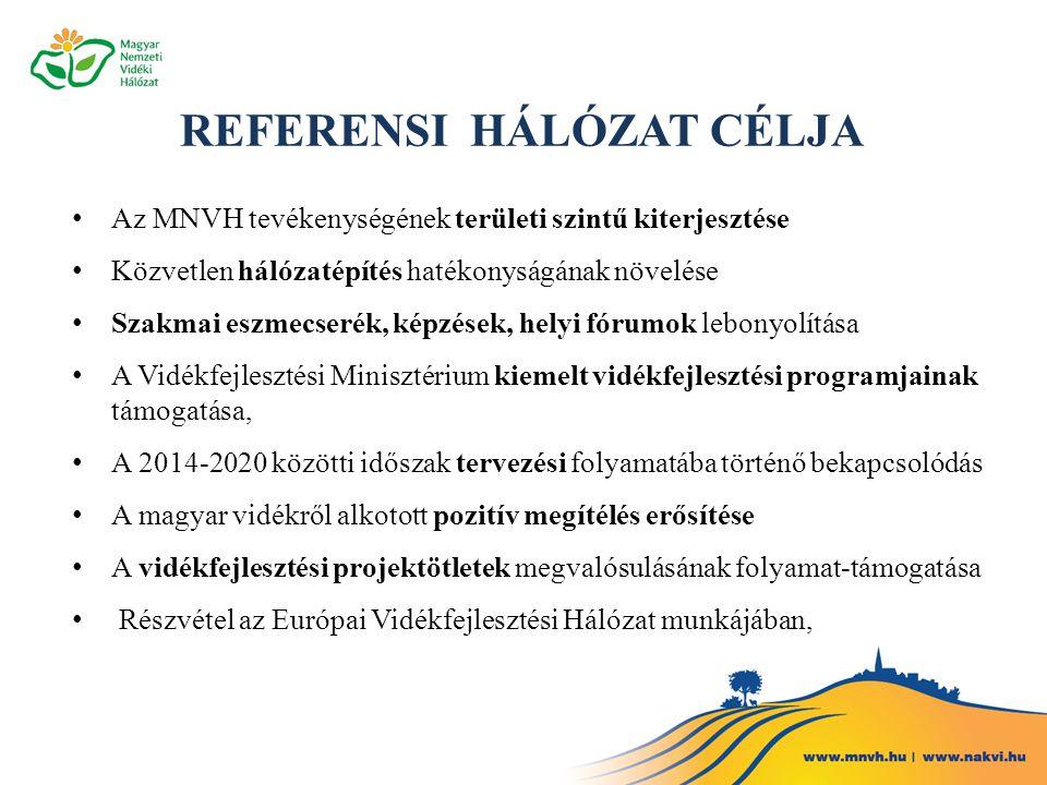 REFERENSI HÁLÓZAT CÉLJA • Az MNVH tevékenységének területi szintű kiterjesztése • Közvetlen hálózatépítés hatékonyságának növelése • Szakmai eszmecserék, képzések, helyi fórumok lebonyolítása • A Vidékfejlesztési Minisztérium kiemelt vidékfejlesztési programjainak támogatása, • A 2014-2020 közötti időszak tervezési folyamatába történő bekapcsolódás • A magyar vidékről alkotott pozitív megítélés erősítése • A vidékfejlesztési projektötletek megvalósulásának folyamat-támogatása • Részvétel az Európai Vidékfejlesztési Hálózat munkájában,