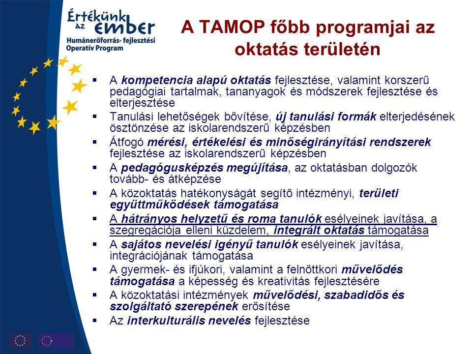 A TAMOP főbb programjai az oktatás területén  A kompetencia alapú oktatás fejlesztése, valamint korszerű pedagógiai tartalmak, tananyagok és módszere