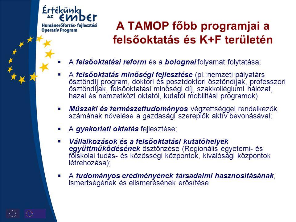 A TAMOP főbb programjai a felsőoktatás és K+F területén  A felsőoktatási reform és a bolognai folyamat folytatása;  A felsőoktatás minőségi fejleszt