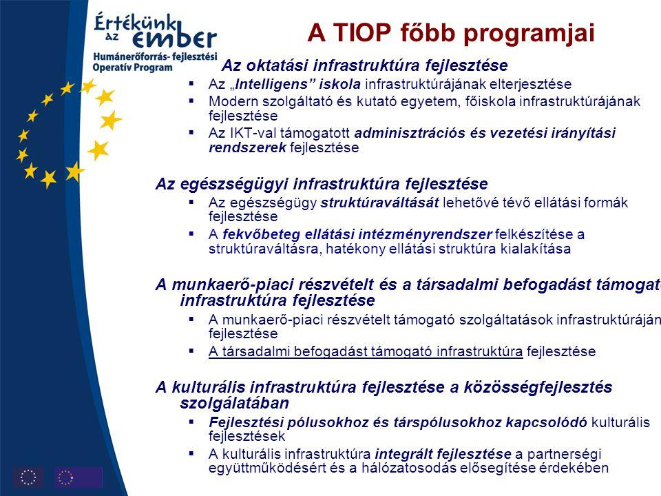 """A TIOP főbb programjai Az oktatási infrastruktúra fejlesztése  Az """"Intelligens"""" iskola infrastruktúrájának elterjesztése  Modern szolgáltató és kuta"""