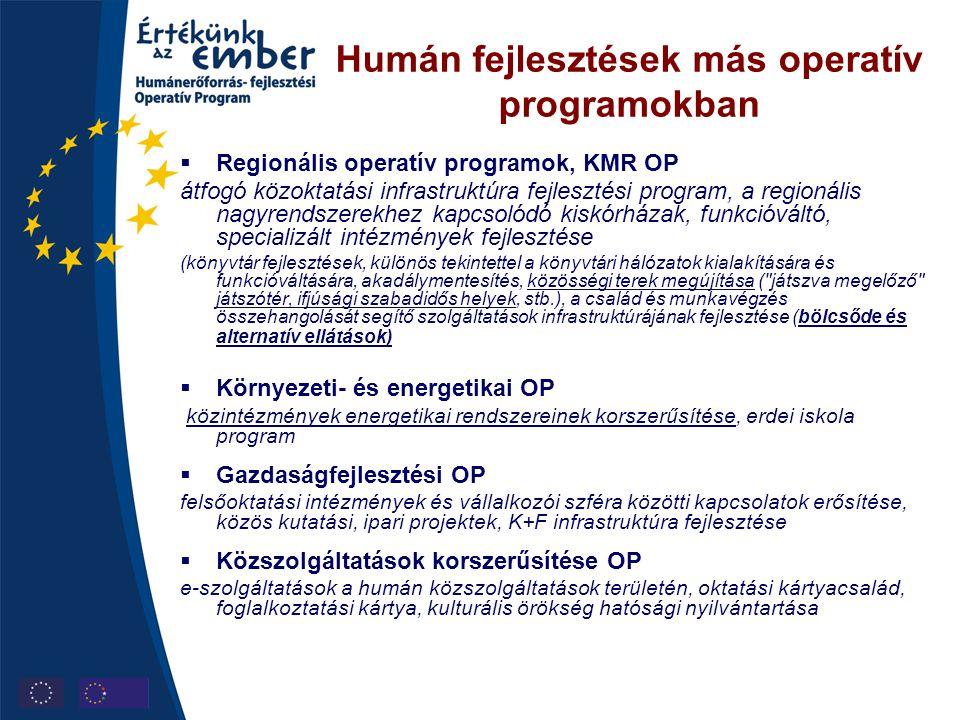 Humán fejlesztések más operatív programokban  Regionális operatív programok, KMR OP átfogó közoktatási infrastruktúra fejlesztési program, a regionál