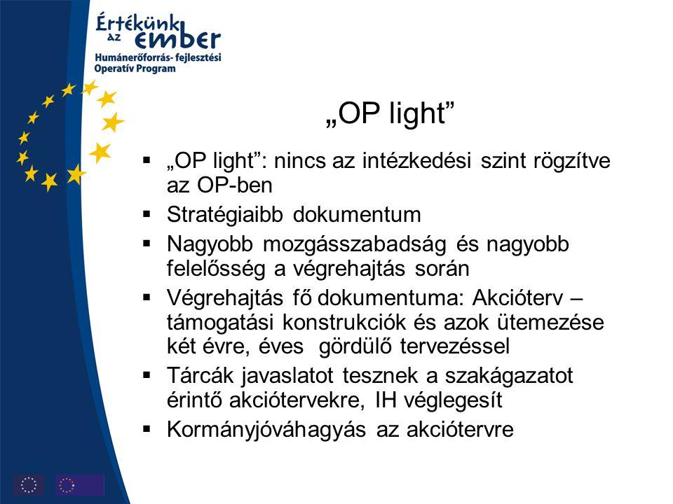 """"""" OP light""""  """"OP light"""": nincs az intézkedési szint rögzítve az OP-ben  Stratégiaibb dokumentum  Nagyobb mozgásszabadság és nagyobb felelősség a vé"""