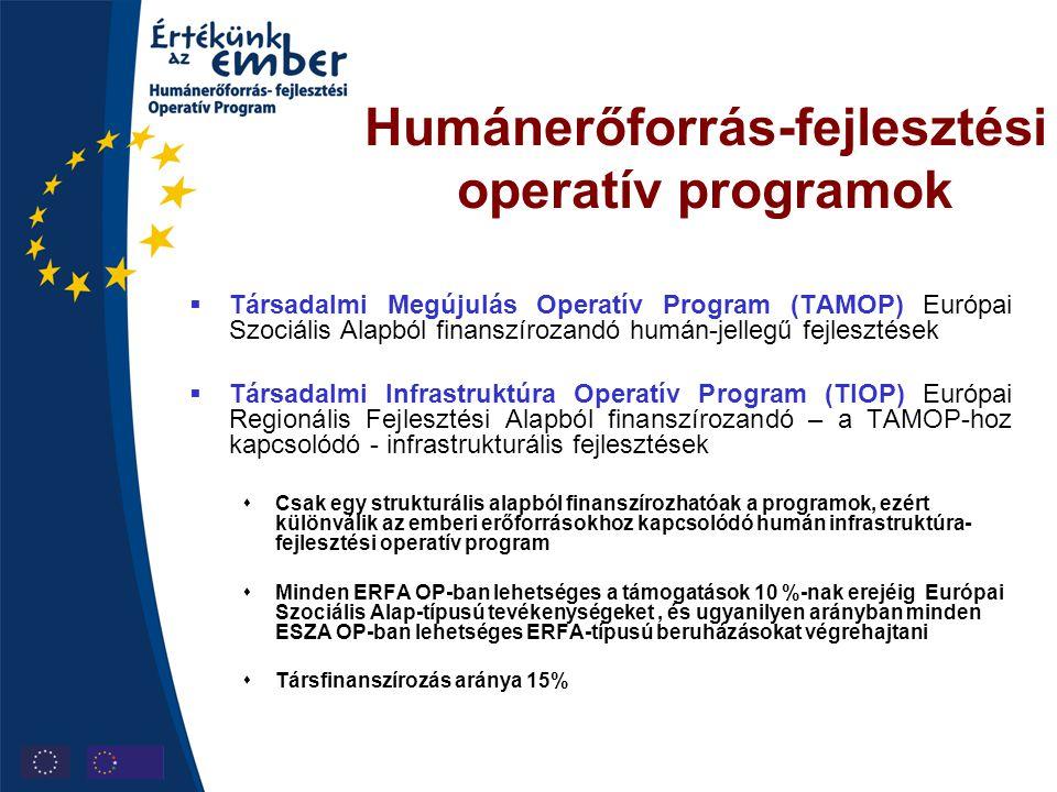 Humánerőforrás-fejlesztési operatív programok  Társadalmi Megújulás Operatív Program (TAMOP) Európai Szociális Alapból finanszírozandó humán-jellegű