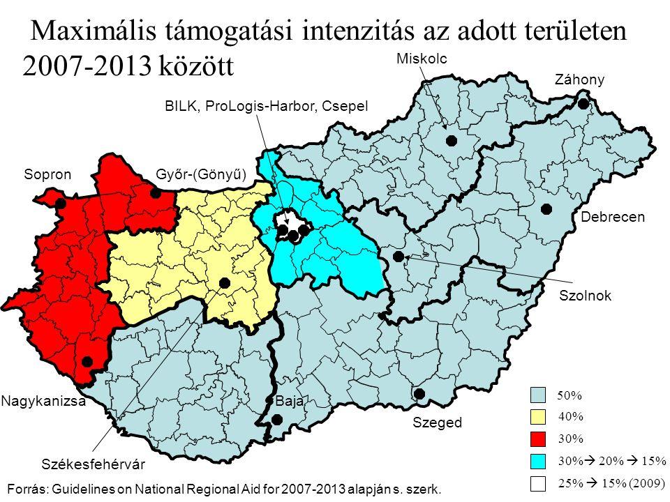 Maximális támogatási intenzitás az adott területen 2007-2013 között 30% 40% 30%  20%  15% 25%  15% (2009) 50% BILK, ProLogis-Harbor, Csepel SopronGyőr-(Gönyű) NagykanizsaBaja Szeged Debrecen Záhony Szolnok Miskolc Székesfehérvár Forrás: Guidelines on National Regional Aid for 2007-2013 alapján s.