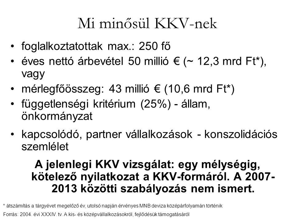 Mi minősül KKV-nek •foglalkoztatottak max.: 250 fő •éves nettó árbevétel 50 millió € (~ 12,3 mrd Ft*), vagy •mérlegfőösszeg: 43 millió € (10,6 mrd Ft*) •függetlenségi kritérium (25%) - állam, önkormányzat •kapcsolódó, partner vállalkozások - konszolidációs szemlélet A jelenlegi KKV vizsgálat: egy mélységig, kötelező nyilatkozat a KKV-formáról.