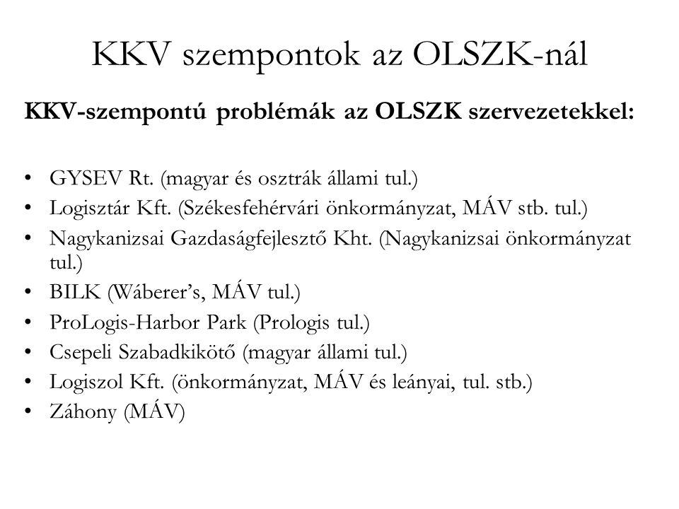 KKV szempontok az OLSZK-nál KKV-szempontú problémák az OLSZK szervezetekkel: •GYSEV Rt.