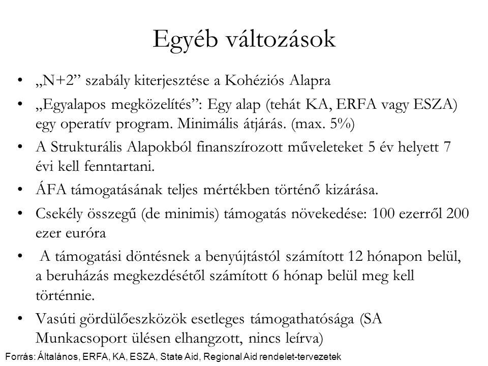 """Egyéb változások •""""N+2 szabály kiterjesztése a Kohéziós Alapra •""""Egyalapos megközelítés : Egy alap (tehát KA, ERFA vagy ESZA) egy operatív program."""