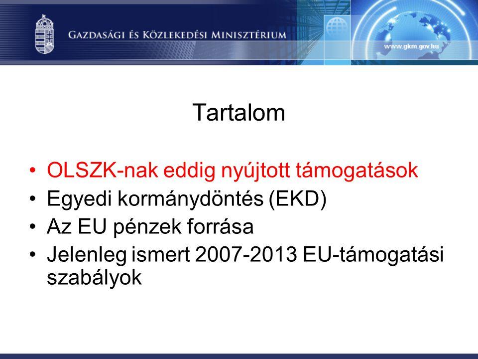 """GVOP (+ICT) HEFOP (+egügy.) Környezet védelem Infrastruktúr afejlesztés (közlekedés +energetika)  ERFA12004005998002999 ESZA0110200  SA 120015025998004101 Ebből ágazati (""""65% ) 77611892005002665 Ebből regionális (""""35% ) 4243133993001436 KA0082012302050  EU forrás 12001502141920306151 Forrás: GKM, Tervezési Főosztály."""