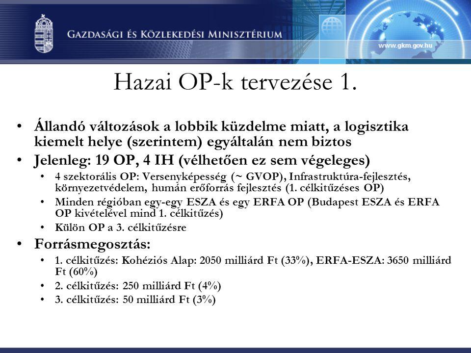 Hazai OP-k tervezése 1.