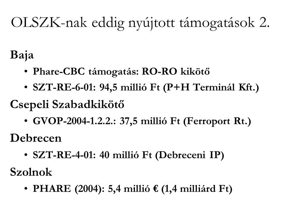 OLSZK-nak eddig nyújtott támogatások 2.