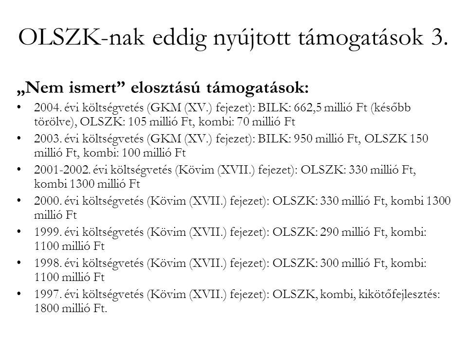 """OLSZK-nak eddig nyújtott támogatások 3. """"Nem ismert elosztású támogatások: •2004."""