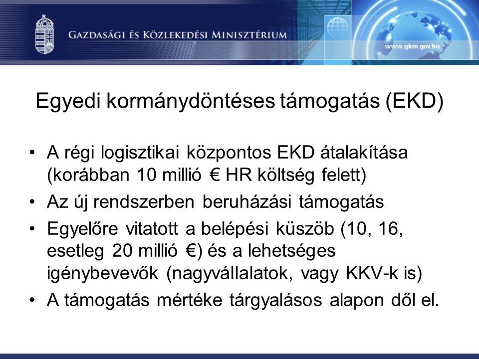 Egyedi kormánydöntéses támogatás (EKD) •A régi logisztikai központos EKD átalakítása (korábban 10 millió € HR költség felett) •Az új rendszerben beruházási támogatás •Egyelőre vitatott a belépési küszöb (10, 16, esetleg 20 millió €) és a lehetséges igénybevevők (nagyvállalatok, vagy KKV-k is) •A támogatás mértéke tárgyalásos alapon dől el.