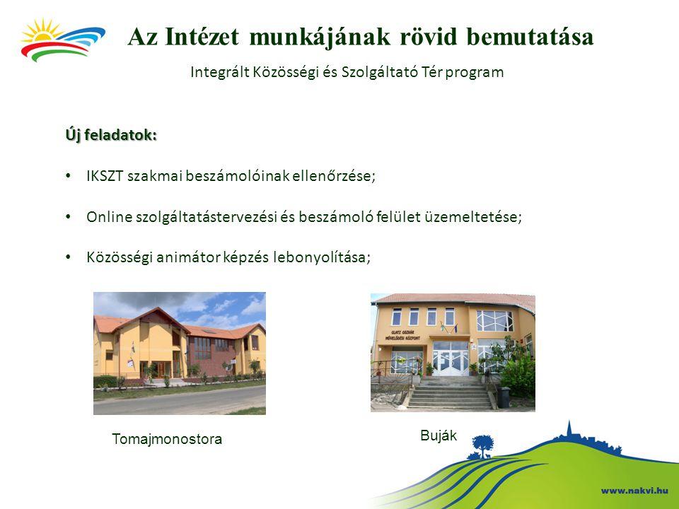 Az Intézet munkájának rövid bemutatása Integrált Közösségi és Szolgáltató Tér program Új feladatok: • IKSZT szakmai beszámolóinak ellenőrzése; • Onlin