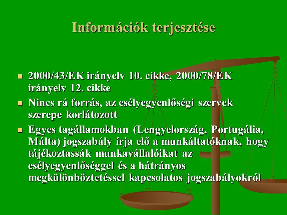 Információk terjesztése  2000/43/EK irányelv 10. cikke, 2000/78/EK irányelv 12.