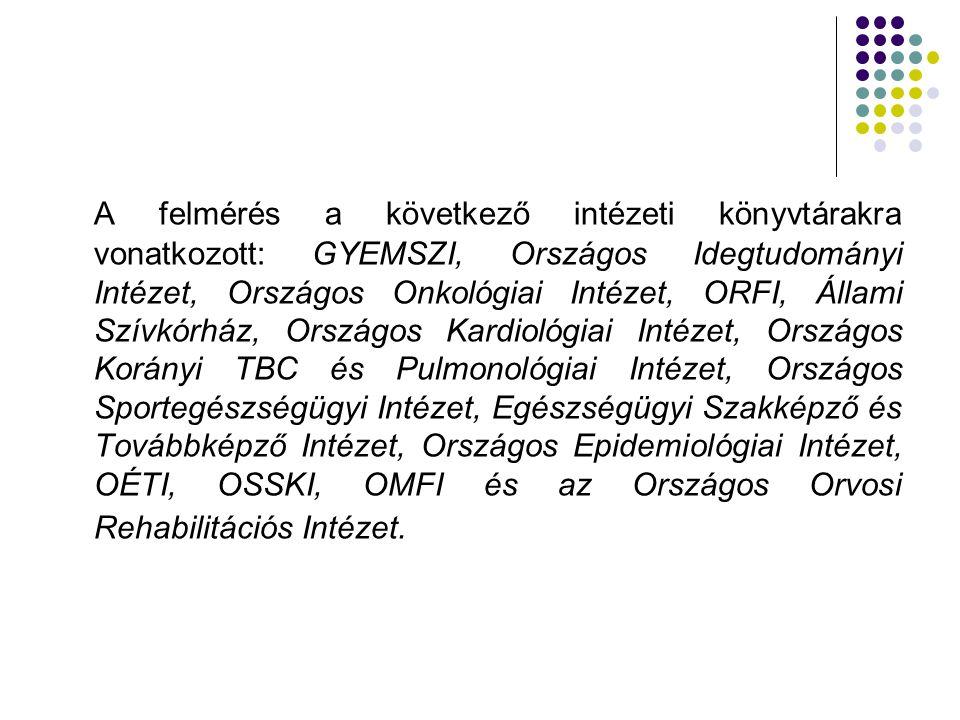 A felmérés a következő intézeti könyvtárakra vonatkozott: GYEMSZI, Országos Idegtudományi Intézet, Országos Onkológiai Intézet, ORFI, Állami Szívkórház, Országos Kardiológiai Intézet, Országos Korányi TBC és Pulmonológiai Intézet, Országos Sportegészségügyi Intézet, Egészségügyi Szakképző és Továbbképző Intézet, Országos Epidemiológiai Intézet, OÉTI, OSSKI, OMFI és az Országos Orvosi Rehabilitációs Intézet.