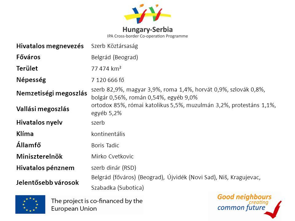 Hivatalos megnevezés Szerb Köztársaság Főváros Belgrád (Beograd) Terület 77 474 km² Népesség 7 120 666 fő Nemzetiségi megoszlás szerb 82,9%, magyar 3,