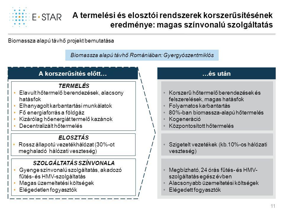 11 A termelési és elosztói rendszerek korszerűsítésének eredménye: magas színvonalú szolgáltatás Biomassza alapú távhő Romániában: Gyergyószentmiklós