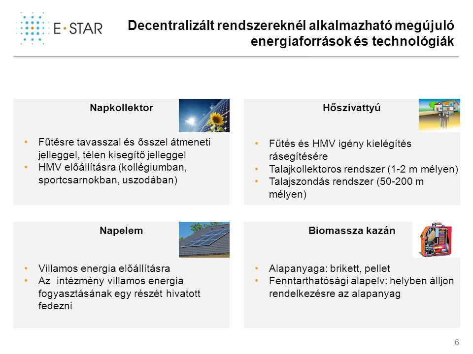 6 Decentralizált rendszereknél alkalmazható megújuló energiaforrások és technológiák Napkollektor •Fűtésre tavasszal és ősszel átmeneti jelleggel, tél