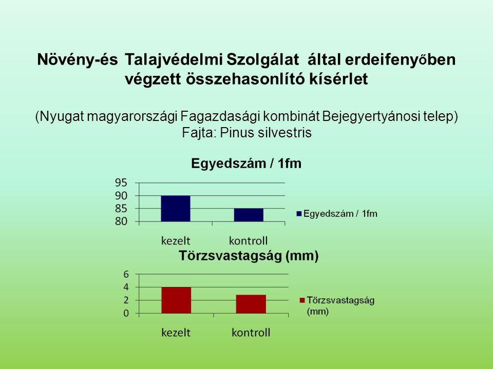 Növény-és Talajvédelmi Szolgálat által erdeifeny ő ben végzett összehasonlító kísérlet (Nyugat magyarországi Fagazdasági kombinát Bejegyertyánosi telep) Fajta: Pinus silvestris
