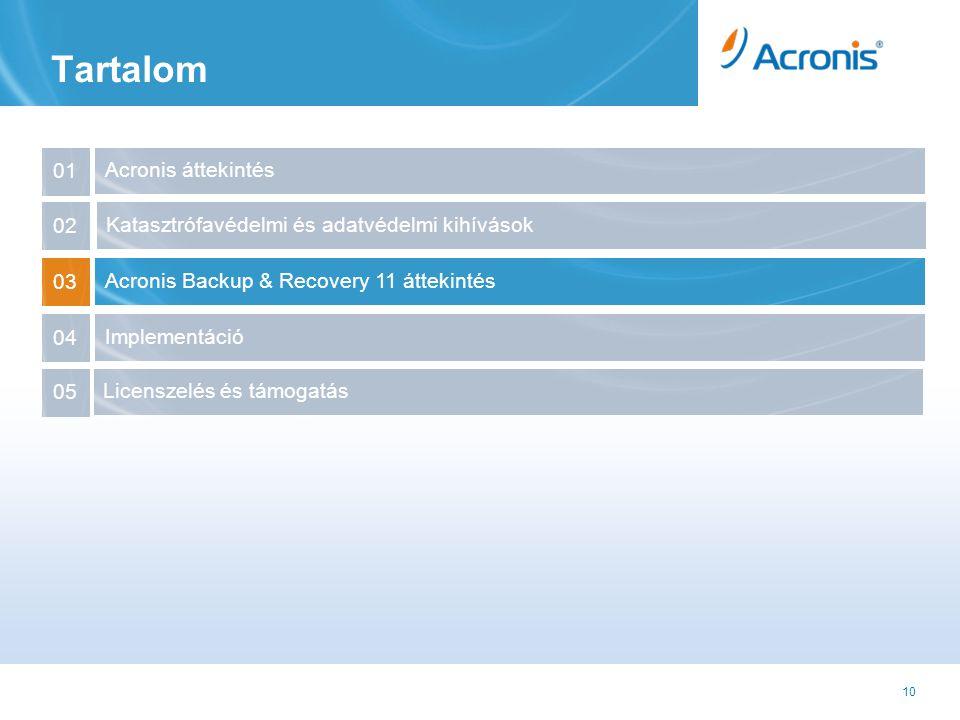 10 Tartalom Acronis áttekintés 01 Acronis Backup & Recovery 11 áttekintés 03 Implementáció 04 02 Katasztrófavédelmi és adatvédelmi kihívások Licenszelés és támogatás 05
