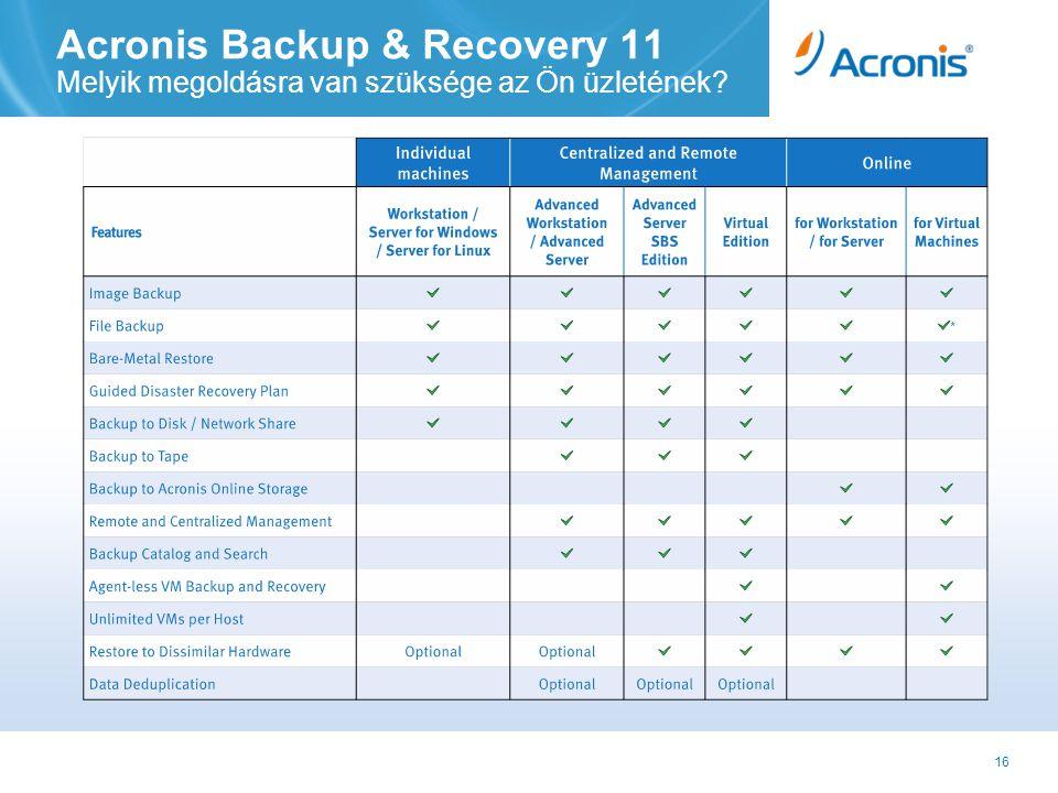 16 Acronis Backup & Recovery 11 Melyik megoldásra van szüksége az Ön üzletének