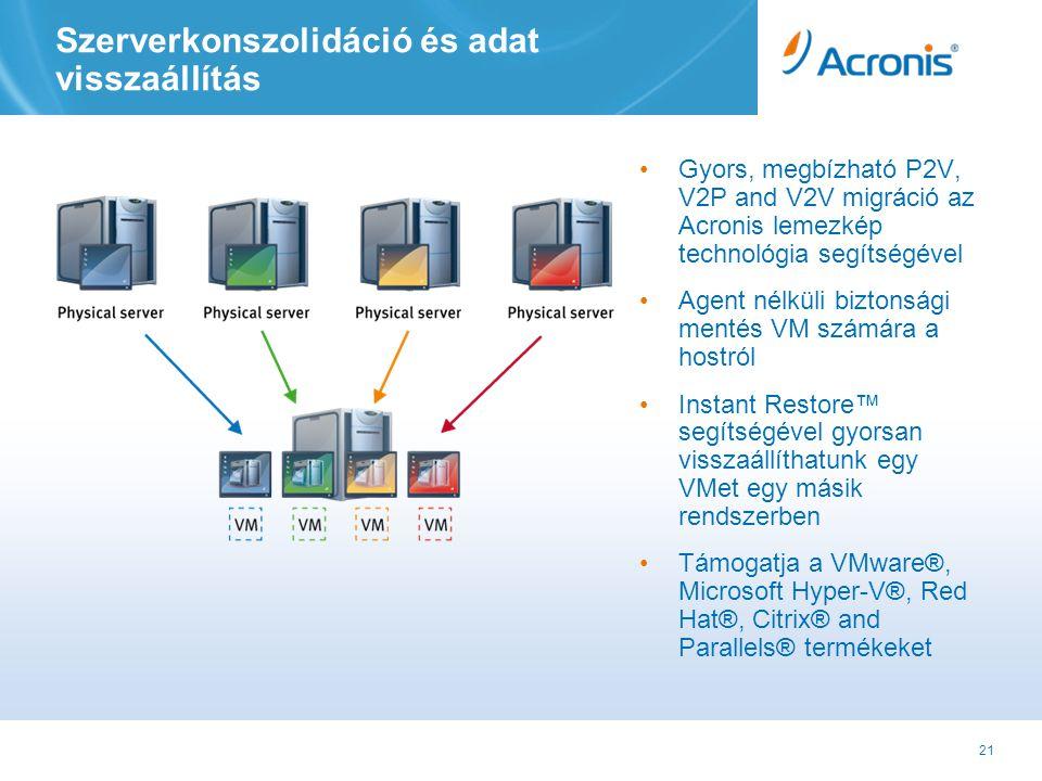 21 Szerverkonszolidáció és adat visszaállítás •Gyors, megbízható P2V, V2P and V2V migráció az Acronis lemezkép technológia segítségével •Agent nélküli biztonsági mentés VM számára a hostról •Instant Restore™ segítségével gyorsan visszaállíthatunk egy VMet egy másik rendszerben •Támogatja a VMware®, Microsoft Hyper-V®, Red Hat®, Citrix® and Parallels® termékeket