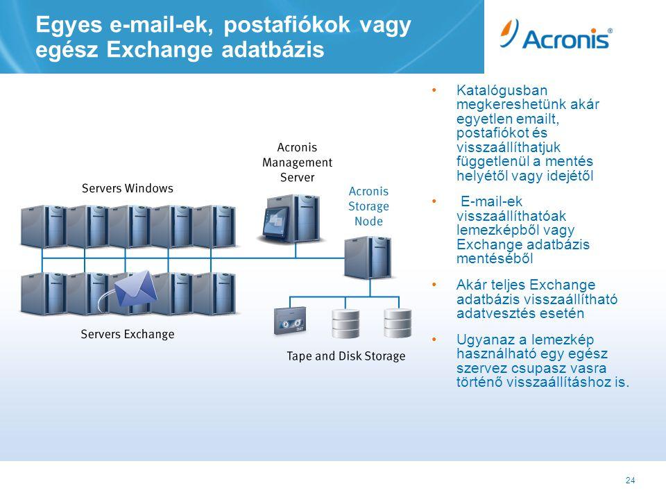 24 Egyes e-mail-ek, postafiókok vagy egész Exchange adatbázis •Katalógusban megkereshetünk akár egyetlen emailt, postafiókot és visszaállíthatjuk függetlenül a mentés helyétől vagy idejétől • E-mail-ek visszaállíthatóak lemezképből vagy Exchange adatbázis mentéséből •Akár teljes Exchange adatbázis visszaállítható adatvesztés esetén •Ugyanaz a lemezkép használható egy egész szervez csupasz vasra történő visszaállításhoz is.