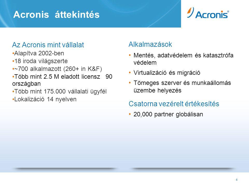 35 Acronis Backup & Recovery 11 Katasztrófavédelmi terv Katasztrófavédelmi terv •Egyszerű útmutató lépésről-lépésre a visszaállításhoz •A nagyállalatoknál bevált megoldások ezentúl elérhetőek a KKV szektor számára is