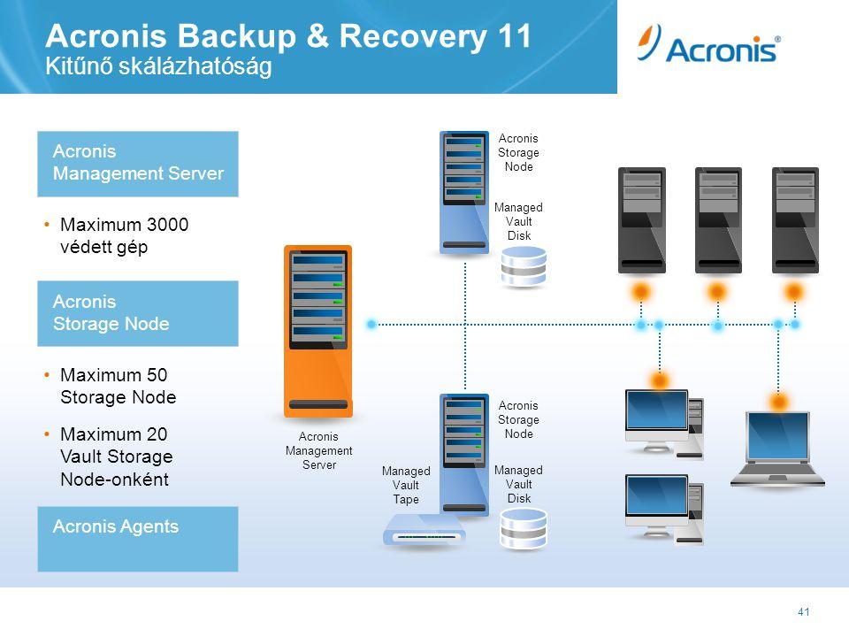 41 Acronis Backup & Recovery 11 Kitűnő skálázhatóság Acronis Management Server • Maximum 3000 védett gép • Maximum 50 Storage Node Acronis Storage Nod