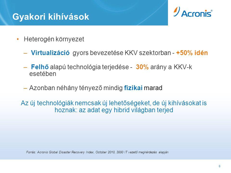 8 Gyakori kihívások •Heterogén környezet – Virtualizáció gyors bevezetése KKV szektorban - +50% idén – Felhő alapú technológia terjedése - 30% arány a KKV-k esetében –Azonban néhány tényező mindig fizikai marad Az új technológiák nemcsak új lehetőségeket, de új kihívásokat is hoznak: az adat egy hibrid világban terjed Forrás: Acronis Global Disaster Recovery Index, October 2010, 3000 IT vezető megkérdezés alapján