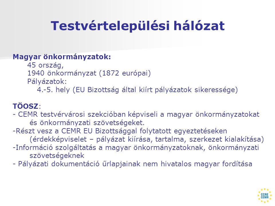 Testvértelepülési hálózat Magyar önkormányzatok: 45 ország, 1940 önkormányzat (1872 európai) Pályázatok: 4.-5.