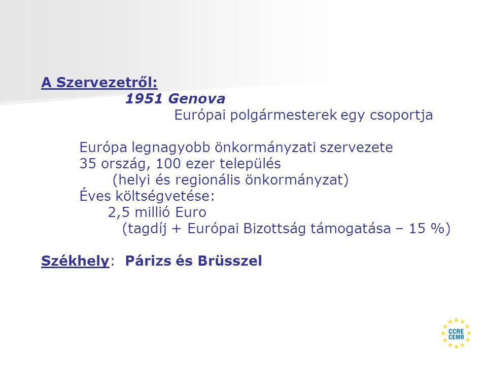 A Szervezetről: 1951 Genova Európai polgármesterek egy csoportja Európa legnagyobb önkormányzati szervezete 35 ország, 100 ezer település (helyi és regionális önkormányzat) Éves költségvetése: 2,5 millió Euro (tagdíj + Európai Bizottság támogatása – 15 %) Székhely: Párizs és Brüsszel