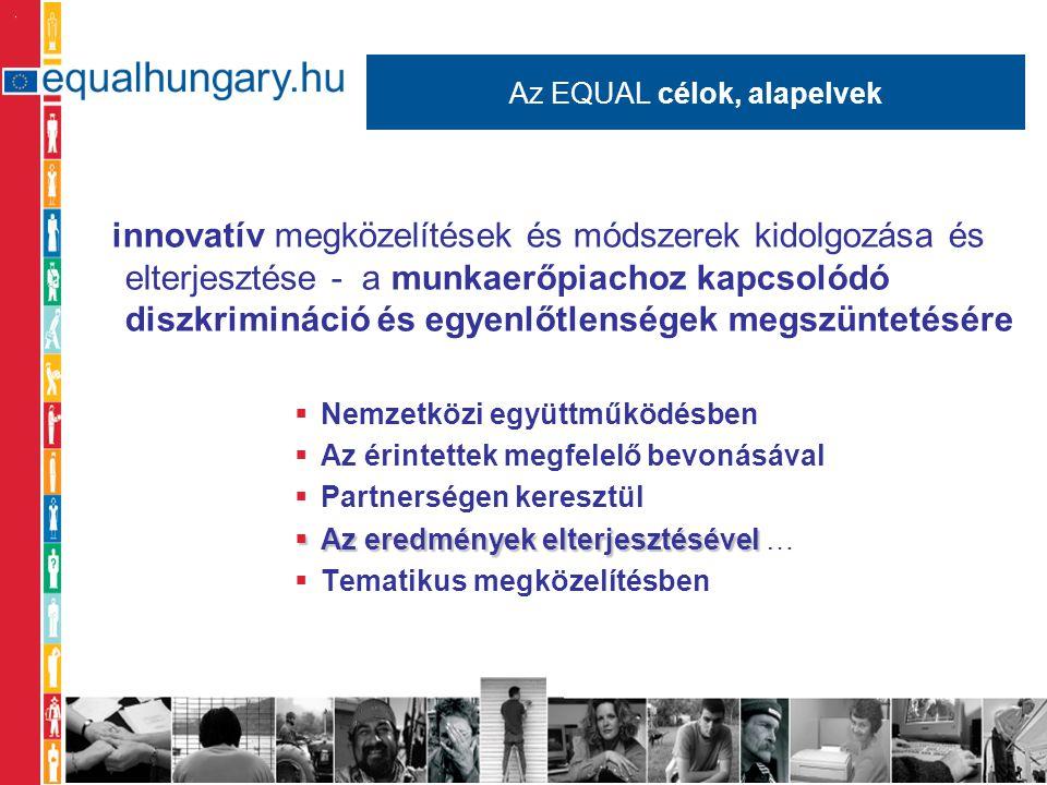 Az EQUAL célok, alapelvek innovatív megközelítések és módszerek kidolgozása és elterjesztése - a munkaerőpiachoz kapcsolódó diszkrimináció és egyenlőtlenségek megszüntetésére  Nemzetközi együttműködésben  Az érintettek megfelelő bevonásával  Partnerségen keresztül  Az eredmények elterjesztésével  Az eredmények elterjesztésével …  Tematikus megközelítésben
