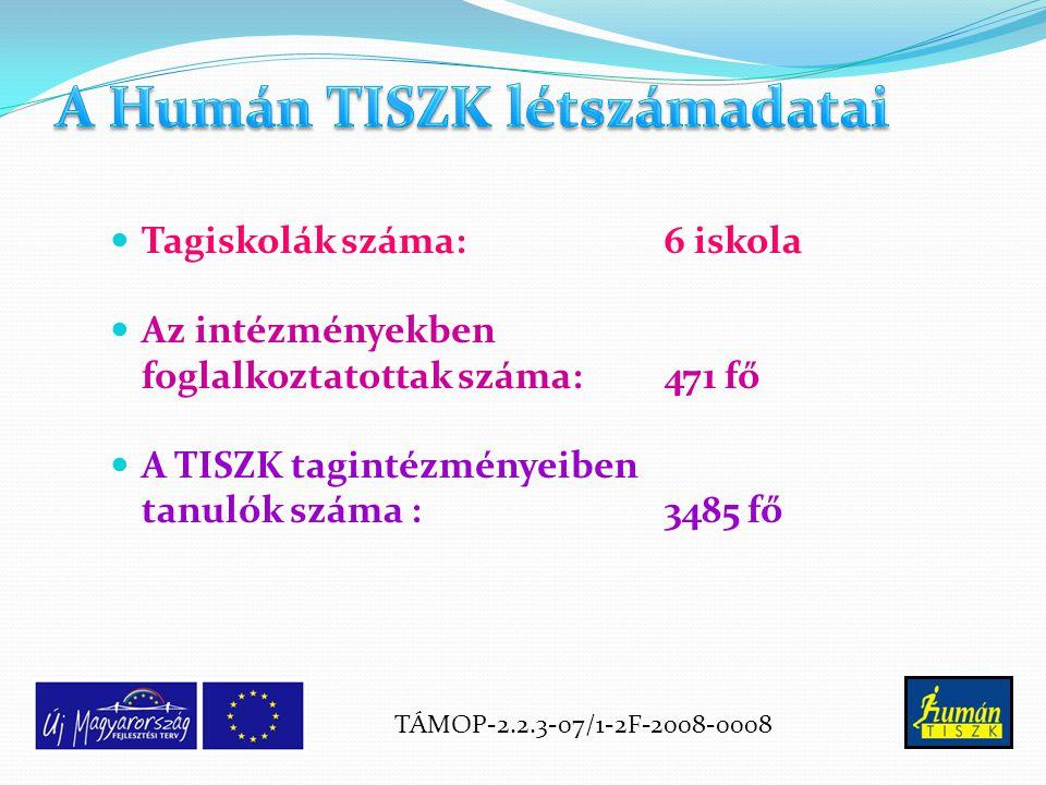  Tagiskolák száma: 6 iskola  Az intézményekben foglalkoztatottak száma: 471 fő  A TISZK tagintézményeiben tanulók száma : 3485 fő TÁMOP-2.2.3-07/1-2F-2008-0008