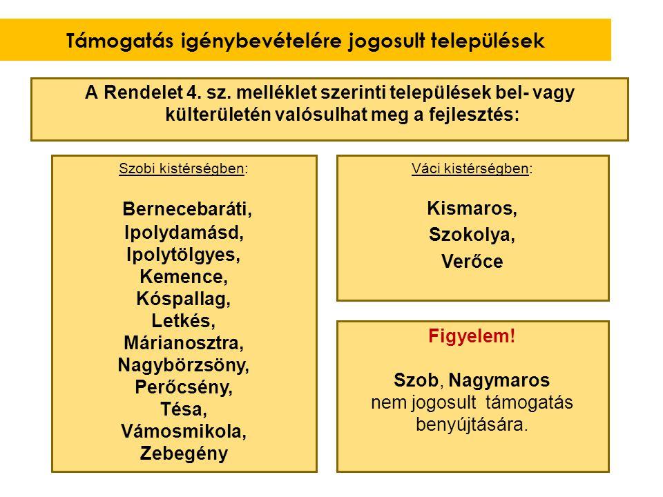 A Rendelet 4. sz. melléklet szerinti települések bel- vagy külterületén valósulhat meg a fejlesztés: Szobi kistérségben: Bernecebaráti, Ipolydamásd, I