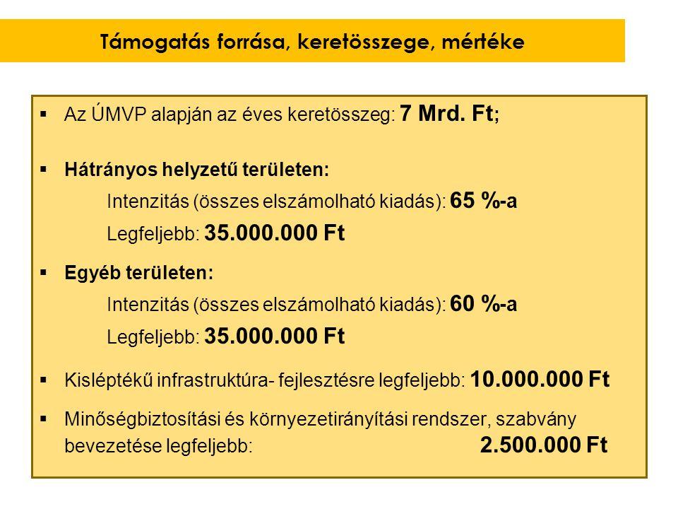  Az ÚMVP alapján az éves keretösszeg: 7 Mrd. Ft ;  Hátrányos helyzetű területen: Intenzitás (összes elszámolható kiadás): 65 % -a Legfeljebb: 35.000
