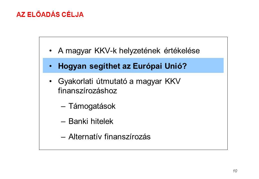 10 AZ ELŐADÁS CÉLJA •A magyar KKV-k helyzetének értékelése •Hogyan segíthet az Európai Unió? •Gyakorlati útmutató a magyar KKV finanszírozáshoz –Támog