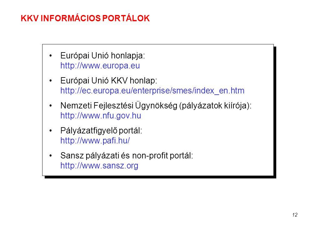 12 KKV INFORMÁCIOS PORTÁLOK •Európai Unió honlapja: http://www.europa.eu •Európai Unió KKV honlap: http://ec.europa.eu/enterprise/smes/index_en.htm •N