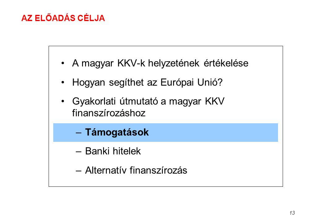 13 AZ ELŐADÁS CÉLJA •A magyar KKV-k helyzetének értékelése •Hogyan segíthet az Európai Unió? •Gyakorlati útmutató a magyar KKV finanszírozáshoz –Támog